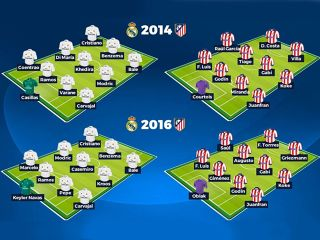 Postave Atletico Real 2014 2016