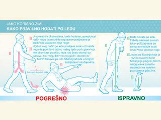 Kako izbjeći ozljeđivanje prilikom izlaska